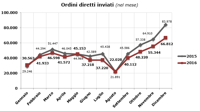 Statistiques daccs recreomathqc mai 2017 rfrent ccuart Gallery