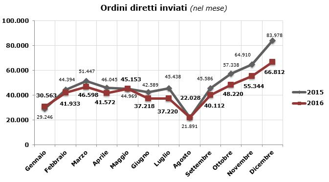 Statistiques d'accès à recreomath qc ca - Mai 2017 - Référent
